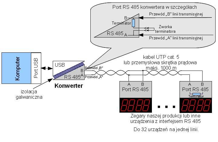 schemat połączenia USB/RS485